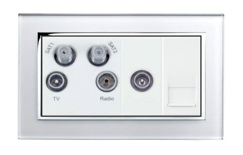 RetroTouch Media Panel - SAT / TV / VHF Double Plate White Glass CT 04310